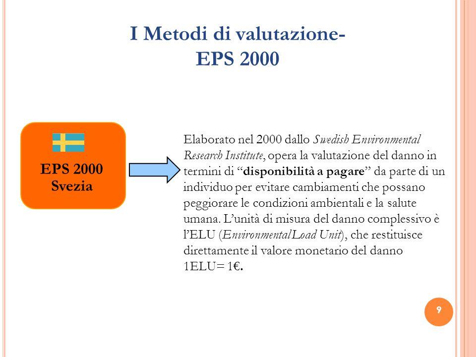 99 I Metodi di valutazione- EPS 2000 EPS 2000 Svezia Elaborato nel 2000 dallo Swedish Environmental Research Institute, opera la valutazione del danno in termini di disponibilità a pagare da parte di un individuo per evitare cambiamenti che possano peggiorare le condizioni ambientali e la salute umana.