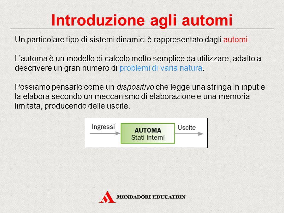 Introduzione agli automi Un particolare tipo di sistemi dinamici è rappresentato dagli automi. L'automa è un modello di calcolo molto semplice da util