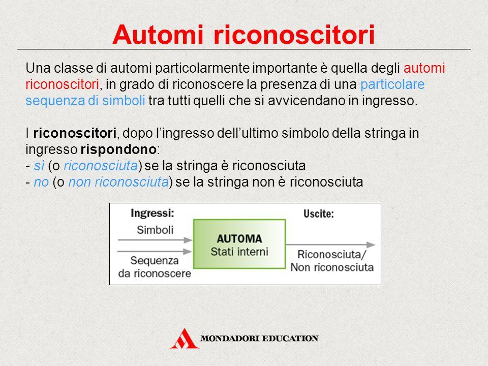 Rappresentazione automi a stati finiti Un automa a stati finiti può essere rappresentato mediante: - modello grafico: diagramma degli stati - modello matematico: tabella di transizione - modello logico: programma