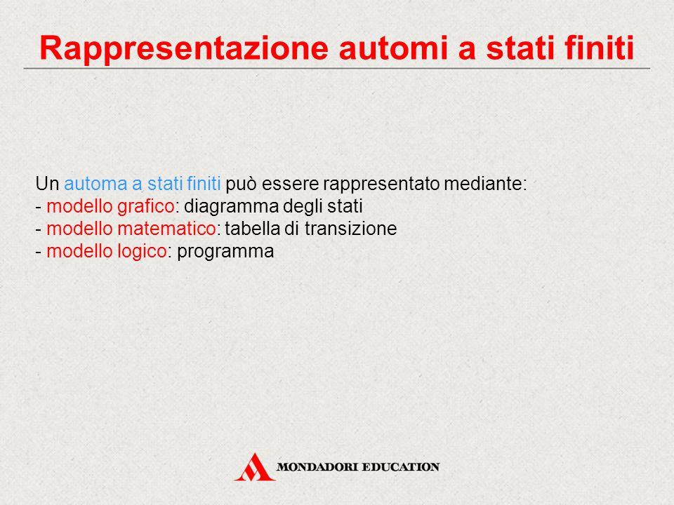 Rappresentazione automi a stati finiti Un automa a stati finiti può essere rappresentato mediante: - modello grafico: diagramma degli stati - modello