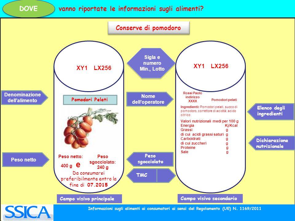 DOVE vanno riportate le informazioni sugli alimenti? Denominazione dell'alimento Pomodori Pelati XY1 LX256 Nome dell'operatore Peso netto Elenco degli