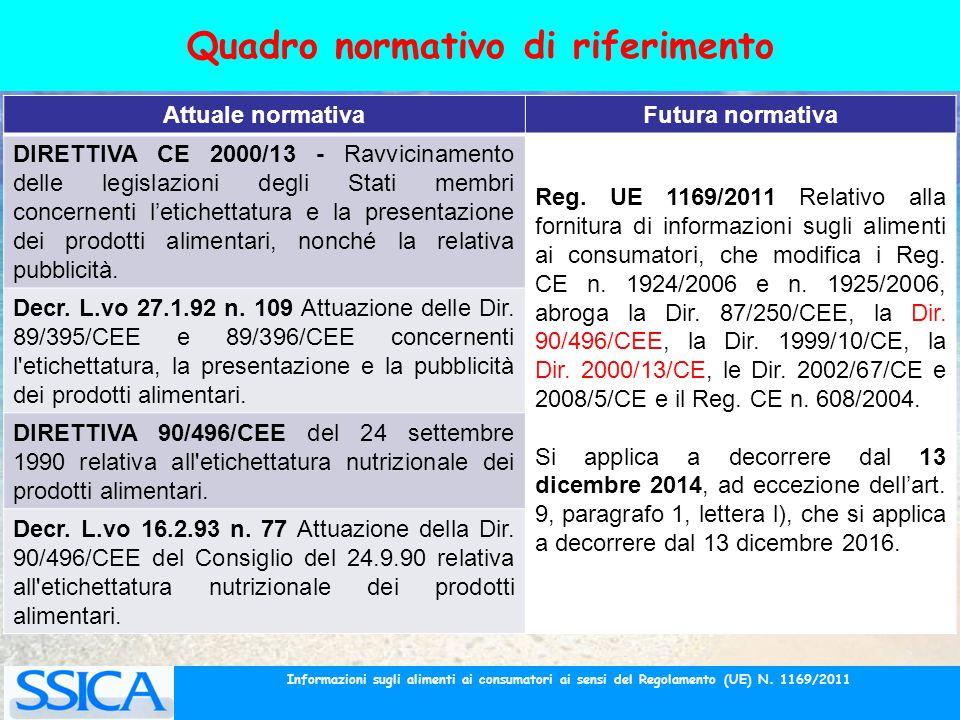 Informazioni sugli alimenti ai consumatori ai sensi del Regolamento (UE) N. 1169/2011 Quadro normativo di riferimento Attuale normativaFutura normativ