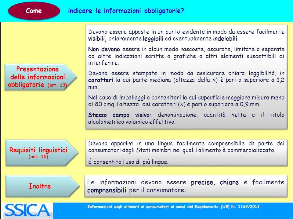 Presentazione delle informazioni obbligatorie (art. 13) Devono essere apposte in un punto evidente in modo da essere facilmente visibili, chiaramente