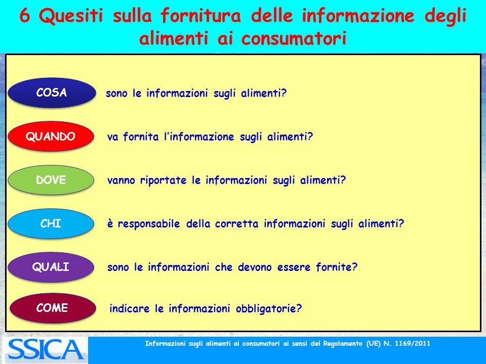 Informazioni sugli alimenti ai consumatori ai sensi del Regolamento (UE) N. 1169/2011 6 Quesiti sulla fornitura delle informazione degli alimenti ai c