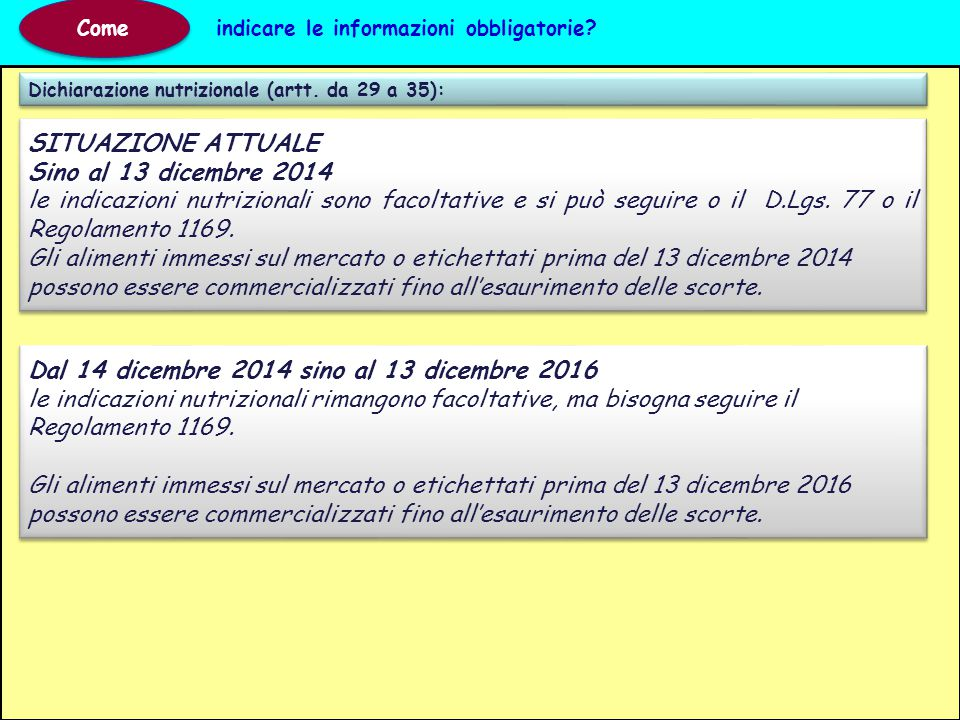 Dichiarazione nutrizionale (artt. da 29 a 35): Come indicare le informazioni obbligatorie? SITUAZIONE ATTUALE Sino al 13 dicembre 2014 le indicazioni