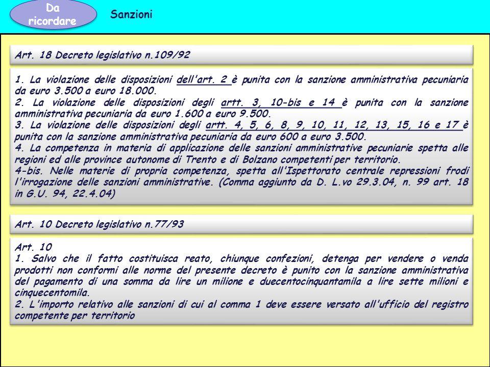 Da ricordare Sanzioni Art. 18 Decreto legislativo n.109/92 1. La violazione delle disposizioni dell'art. 2 è punita con la sanzione amministrativa pec