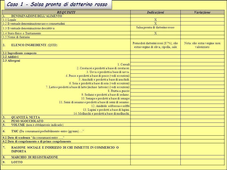 Caso 1 - Salsa pronta di datterino rosso REQUISITIIndicazioniVariazione 1.DENOMINAZIONE DELL'ALIMENTO 1.1 LegaleX 1.2 Eventuale denominazione uso e co