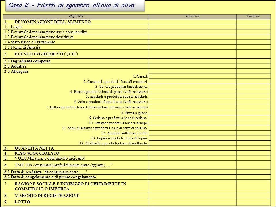 REQUISITIIndicazioniVariazione 1.DENOMINAZIONE DELL'ALIMENTO 1.1 Legale 1.2 Eventuale denominazione uso e consuetudini 1.3 Eventuale denominazione des