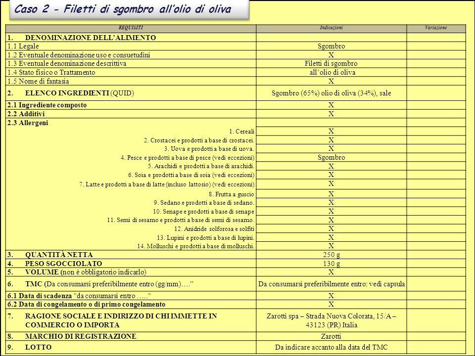 Caso 2 - Filetti di sgombro all'olio di oliva REQUISITIIndicazioniVariazione 1.DENOMINAZIONE DELL'ALIMENTO 1.1 LegaleSgombro 1.2 Eventuale denominazio