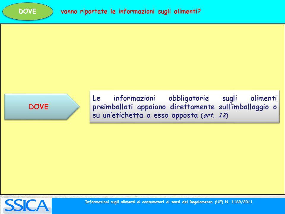 DOVE vanno riportate le informazioni sugli alimenti? Informazioni sugli alimenti ai consumatori ai sensi del Regolamento (UE) N. 1169/2011 DOVE Le inf