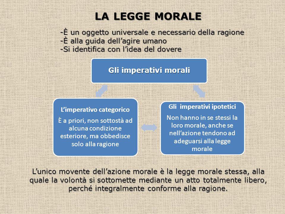 LA LEGGE MORALE -È un oggetto universale e necessario della ragione -È alla guida dell'agire umano -Si identifica con l'idea del dovere Gli imperativi