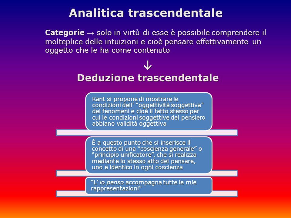 Analitica trascendentale Categorie → solo in virtù di esse è possibile comprendere il molteplice delle intuizioni e cioè pensare effettivamente un ogg