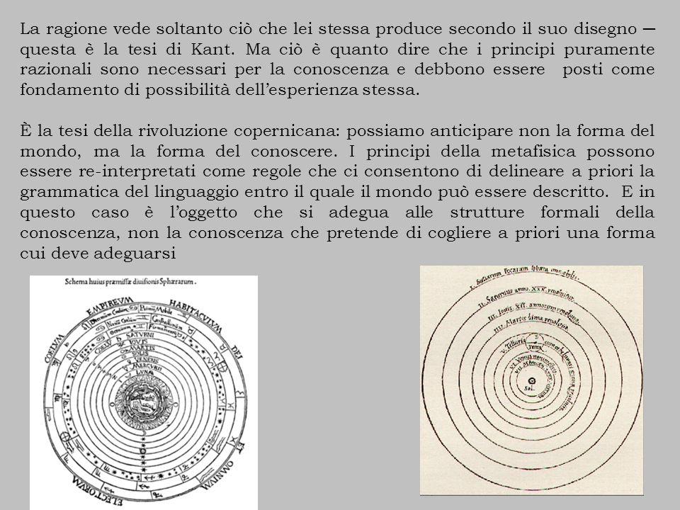La ragione vede soltanto ciò che lei stessa produce secondo il suo disegno ─ questa è la tesi di Kant.