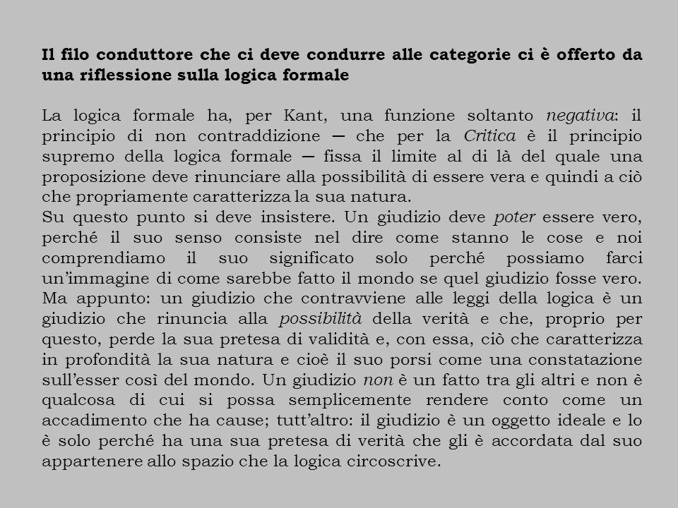 Il filo conduttore che ci deve condurre alle categorie ci è offerto da una riflessione sulla logica formale La logica formale ha, per Kant, una funzio