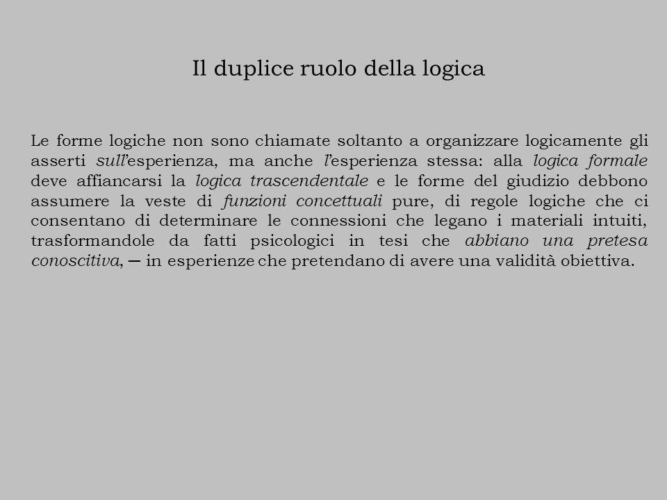 Il duplice ruolo della logica Le forme logiche non sono chiamate soltanto a organizzare logicamente gli asserti sull 'esperienza, ma anche l 'esperien