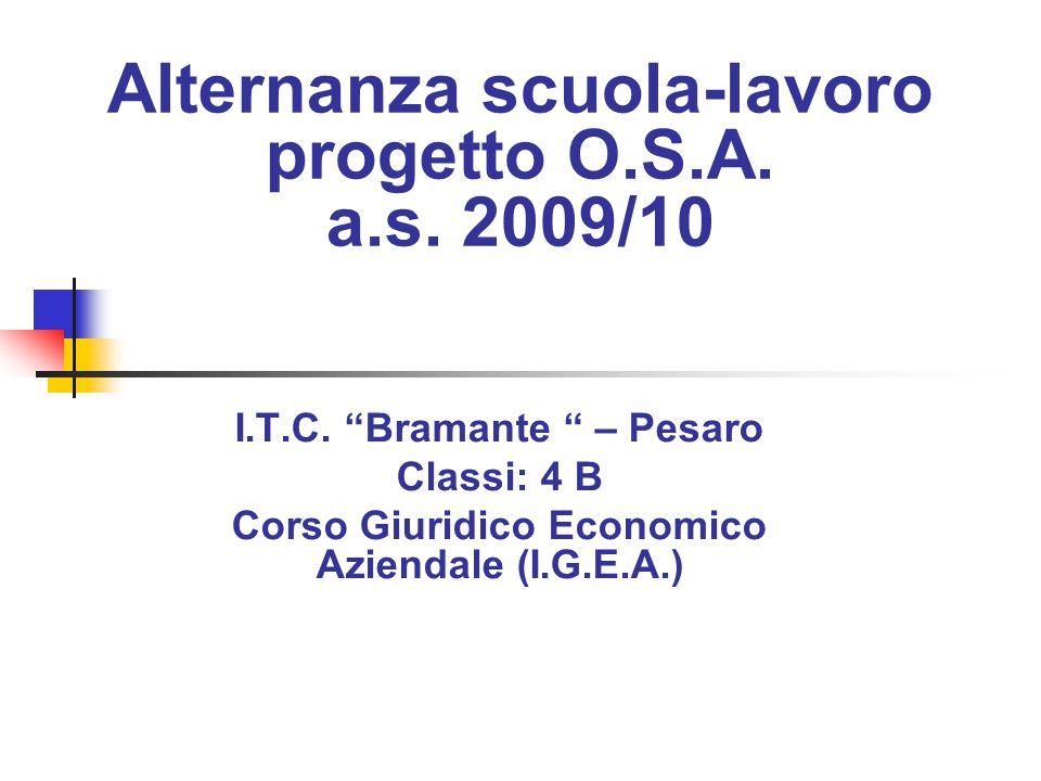 """Alternanza scuola-lavoro progetto O.S.A. a.s. 2009/10 I.T.C. """"Bramante """" – Pesaro Classi: 4 B Corso Giuridico Economico Aziendale (I.G.E.A.)"""