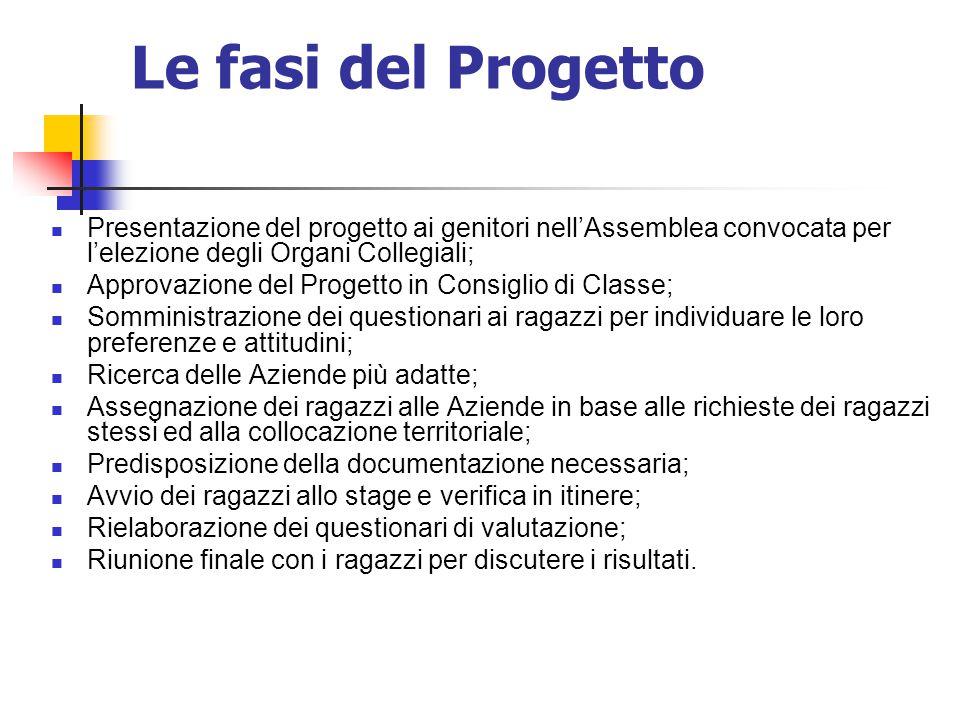 Le fasi del Progetto Presentazione del progetto ai genitori nell'Assemblea convocata per l'elezione degli Organi Collegiali; Approvazione del Progetto
