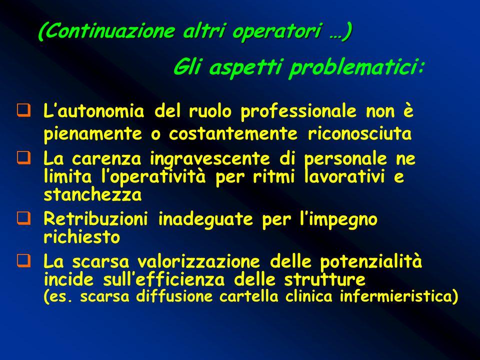 (Continuazione altri operatori …)  L'autonomia del ruolo professionale non è pienamente o costantemente riconosciuta  La carenza ingravescente di pe