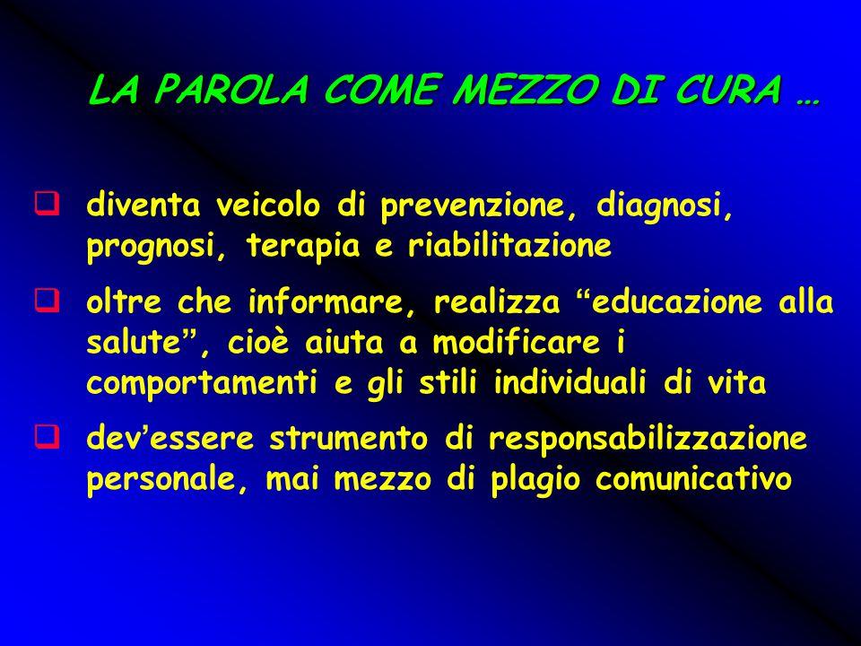 """LA PAROLA COME MEZZO DI CURA …  diventa veicolo di prevenzione, diagnosi, prognosi, terapia e riabilitazione  oltre che informare, realizza """"educazi"""