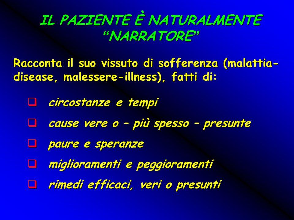 """IL PAZIENTE È NATURALMENTE """"NARRATORE"""" Racconta il suo vissuto di sofferenza (malattia- disease, malessere-illness), fatti di:  circostanze e tempi """