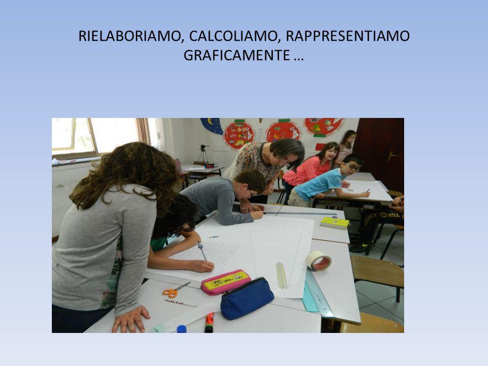 RIELABORIAMO, CALCOLIAMO, RAPPRESENTIAMO GRAFICAMENTE …