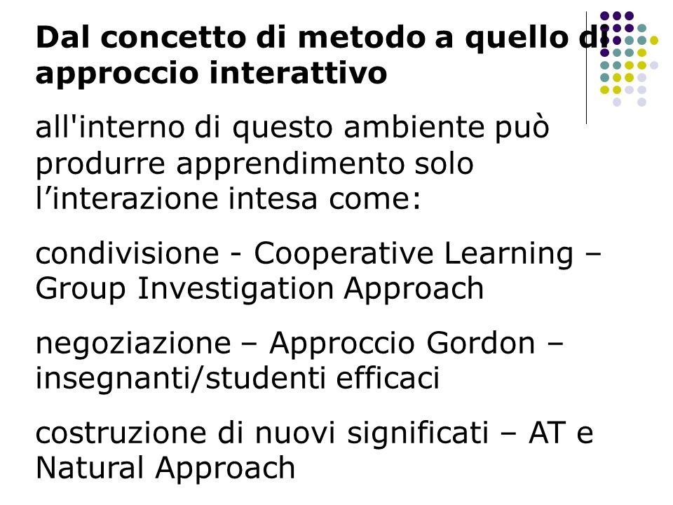 Dal concetto di metodo a quello di approccio interattivo all'interno di questo ambiente può produrre apprendimento solo l'interazione intesa come: con