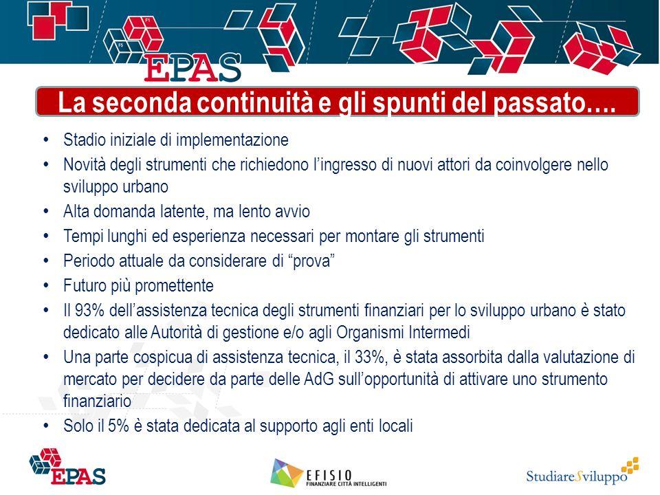 Infoday Urbact Roma, 14 novembre 2014 Mario Caputo Studiare Sviluppo S.r.l.
