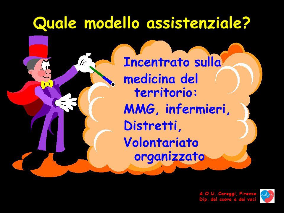 A.O.U.Careggi, Firenze Dip. del cuore e dei vasi Quale supporto organizzativo.