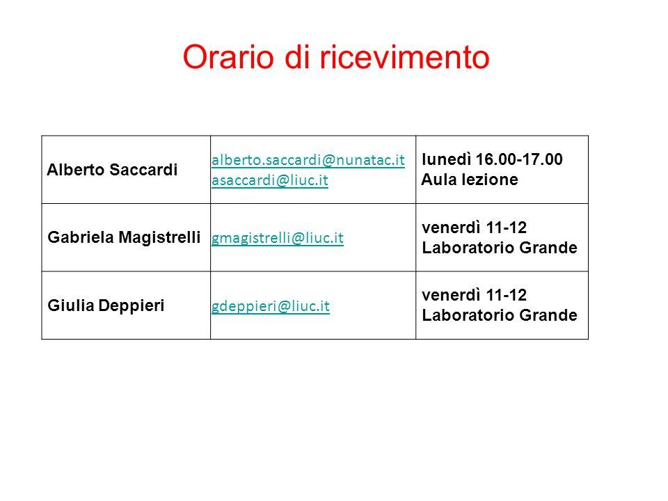 Orario di ricevimento Alberto Saccardi alberto.saccardi@nunatac.it asaccardi@liuc.it lunedì 16.00-17.00 Aula lezione Gabriela Magistrelli gmagistrelli