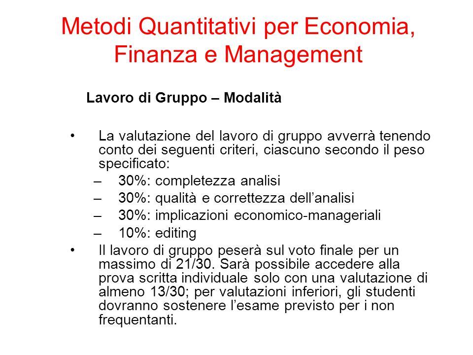 Lavoro di Gruppo – Modalità La valutazione del lavoro di gruppo avverrà tenendo conto dei seguenti criteri, ciascuno secondo il peso specificato: –30%