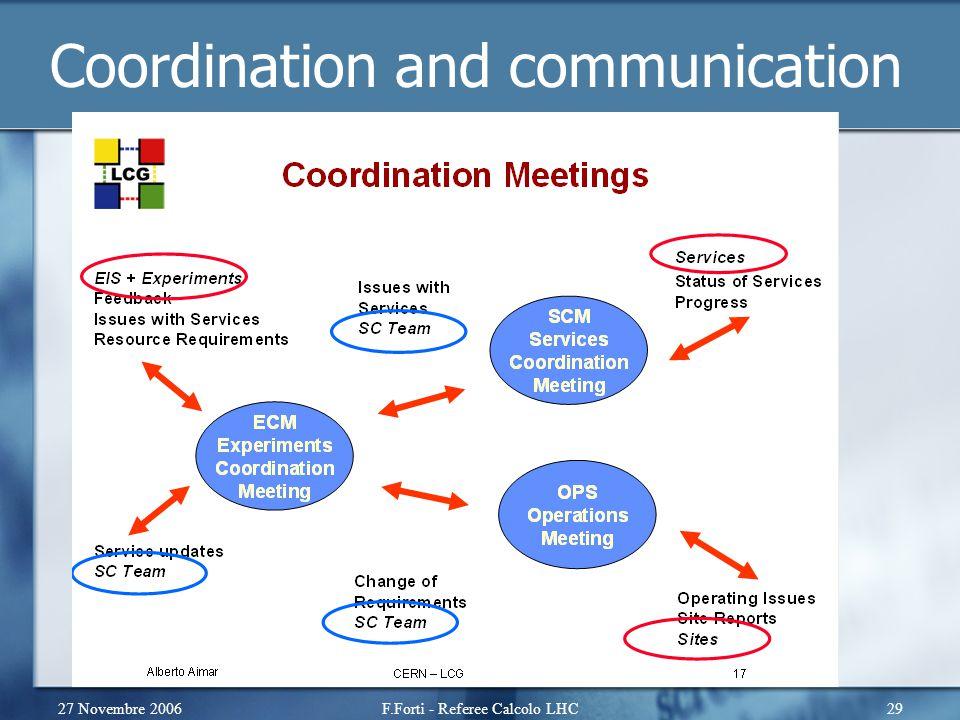27 Novembre 2006F.Forti - Referee Calcolo LHC29 Coordination and communication