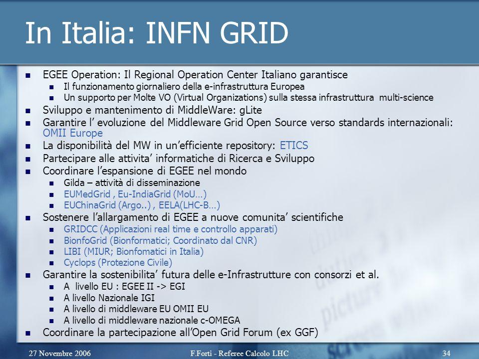27 Novembre 2006F.Forti - Referee Calcolo LHC34 In Italia: INFN GRID EGEE Operation: Il Regional Operation Center Italiano garantisce Il funzionamento giornaliero della e-infrastruttura Europea Un supporto per Molte VO (Virtual Organizations) sulla stessa infrastruttura multi-science Sviluppo e mantenimento di MiddleWare: gLite Garantire l' evoluzione del Middleware Grid Open Source verso standards internazionali: OMII Europe La disponibilità del MW in un'efficiente repository: ETICS Partecipare alle attivita' informatiche di Ricerca e Sviluppo Coordinare l'espansione di EGEE nel mondo Gilda – attività di disseminazione EUMedGrid, Eu-IndiaGrid (MoU…) EUChinaGrid (Argo..), EELA(LHC-B…) Sostenere l'allargamento di EGEE a nuove comunita' scientifiche GRIDCC (Applicazioni real time e controllo apparati) BionfoGrid (Bionformatici; Coordinato dal CNR) LIBI (MIUR; Bionfomatici in Italia) Cyclops (Protezione Civile) Garantire la sostenibilita' futura delle e-Infrastrutture con consorzi et al.