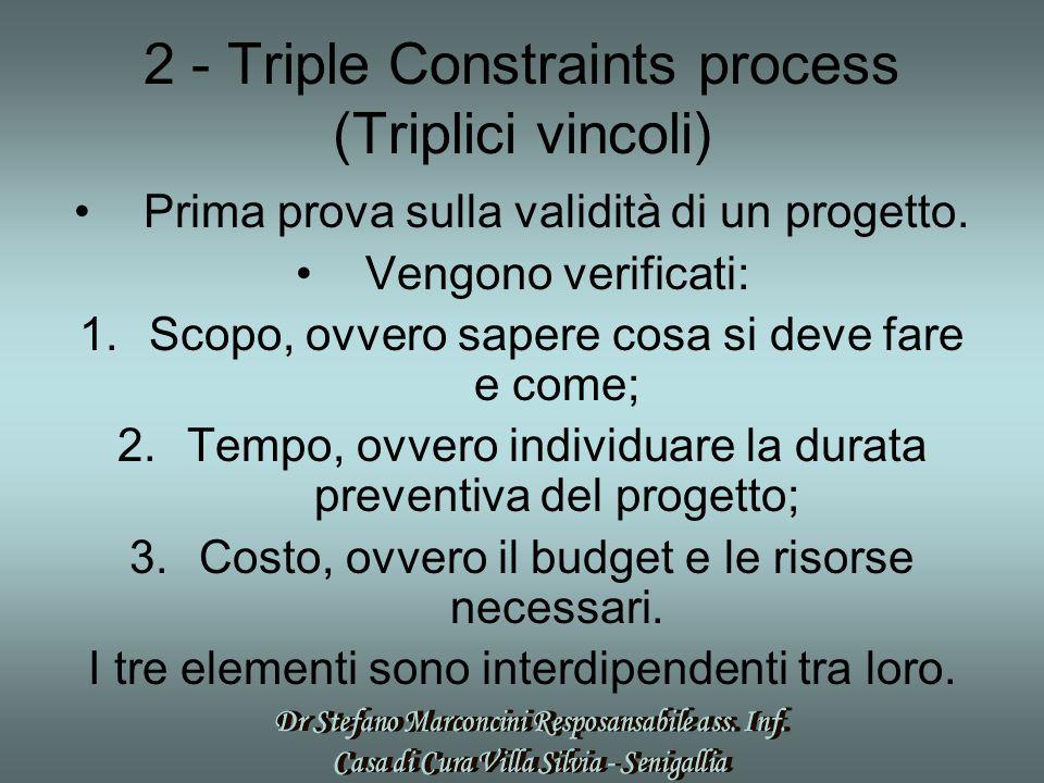 2 - Triple Constraints process (Triplici vincoli) Prima prova sulla validità di un progetto. Vengono verificati: 1.Scopo, ovvero sapere cosa si deve f