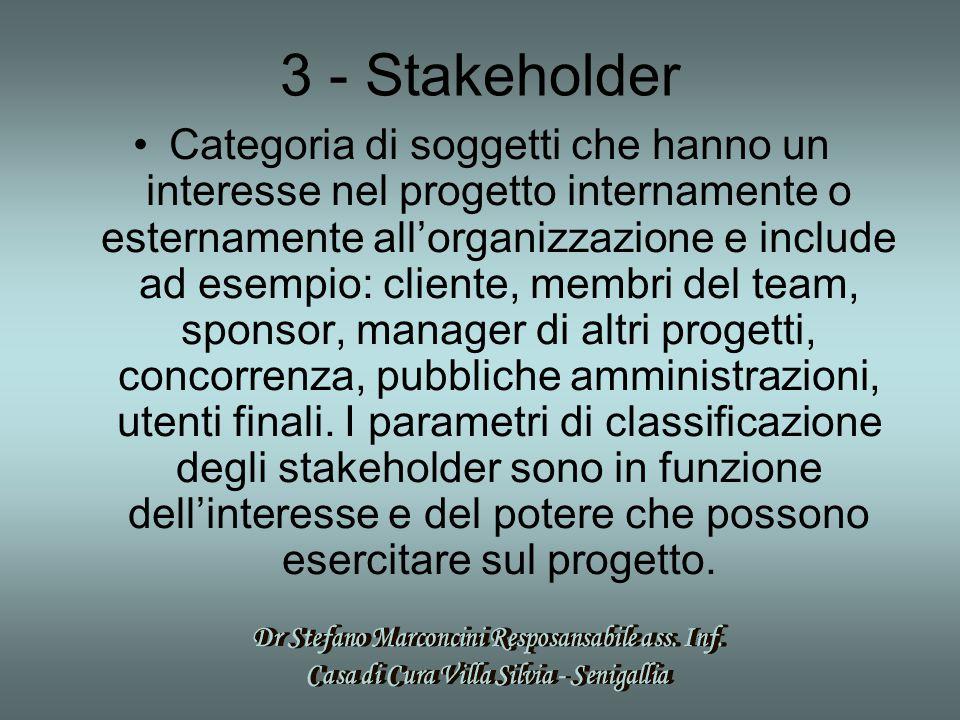 3 - Stakeholder Categoria di soggetti che hanno un interesse nel progetto internamente o esternamente all'organizzazione e include ad esempio: cliente, membri del team, sponsor, manager di altri progetti, concorrenza, pubbliche amministrazioni, utenti finali.