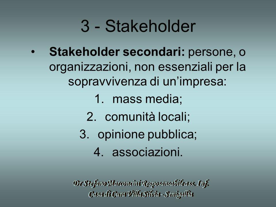 3 - Stakeholder Stakeholder secondari: persone, o organizzazioni, non essenziali per la sopravvivenza di un'impresa: 1.mass media; 2.comunità locali; 3.opinione pubblica; 4.associazioni.