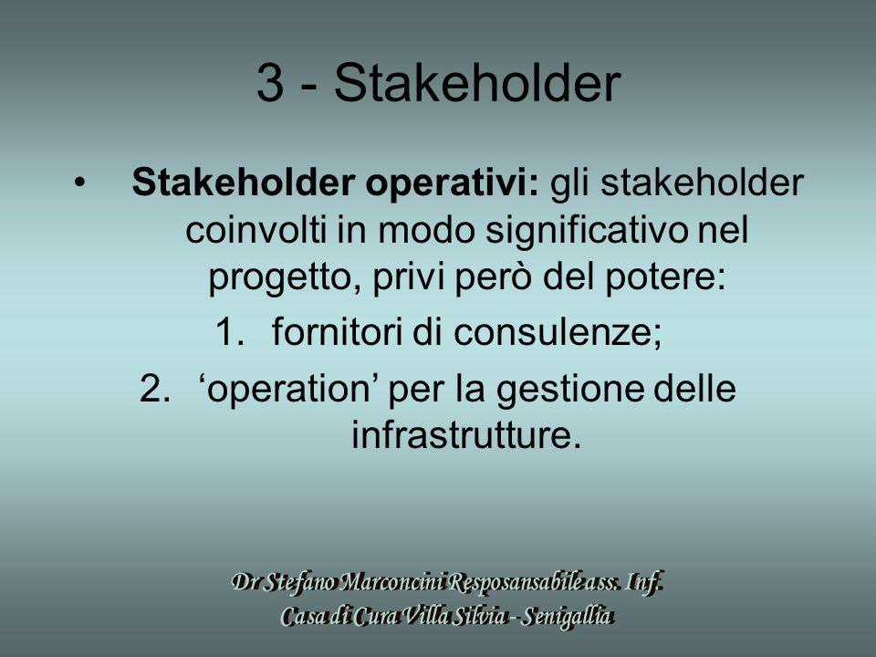 3 - Stakeholder Stakeholder operativi: gli stakeholder coinvolti in modo significativo nel progetto, privi però del potere: 1.fornitori di consulenze;