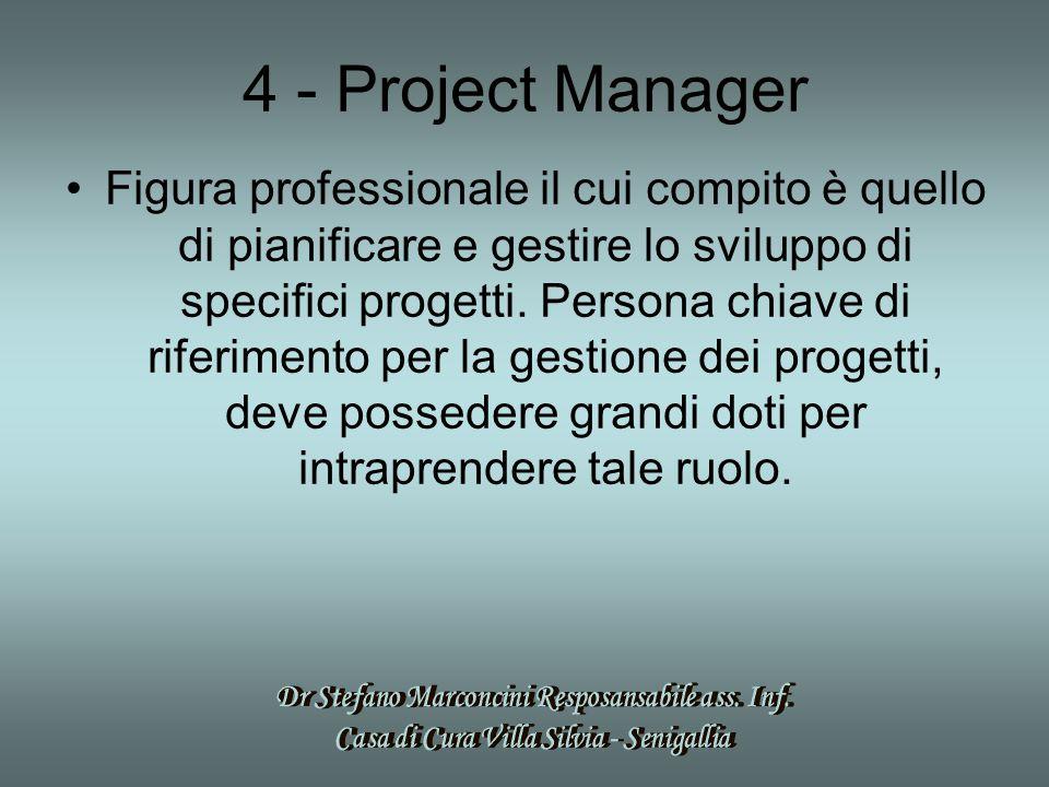 4 - Project Manager Figura professionale il cui compito è quello di pianificare e gestire lo sviluppo di specifici progetti. Persona chiave di riferim