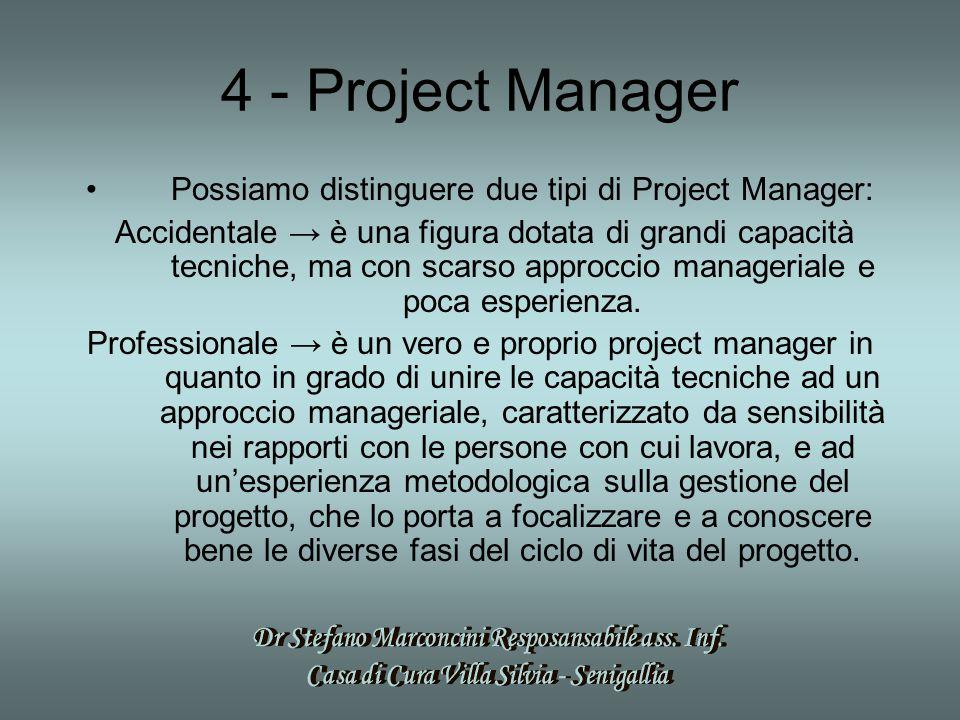 4 - Project Manager Possiamo distinguere due tipi di Project Manager: Accidentale → è una figura dotata di grandi capacità tecniche, ma con scarso app