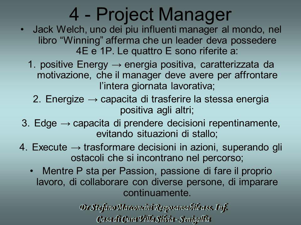 4 - Project Manager Jack Welch, uno dei piu influenti manager al mondo, nel libro Winning afferma che un leader deva possedere 4E e 1P.