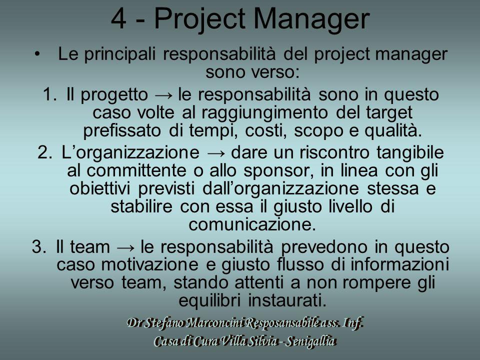 4 - Project Manager Le principali responsabilità del project manager sono verso: 1.Il progetto → le responsabilità sono in questo caso volte al raggiungimento del target prefissato di tempi, costi, scopo e qualità.