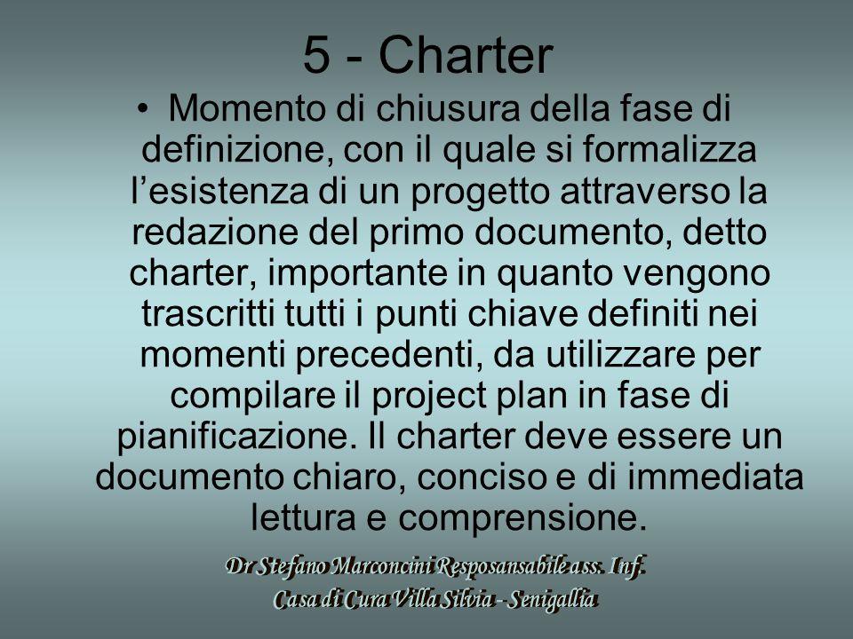 5 - Charter Momento di chiusura della fase di definizione, con il quale si formalizza l'esistenza di un progetto attraverso la redazione del primo documento, detto charter, importante in quanto vengono trascritti tutti i punti chiave definiti nei momenti precedenti, da utilizzare per compilare il project plan in fase di pianificazione.