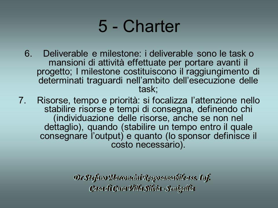 5 - Charter 6.Deliverable e milestone: i deliverable sono le task o mansioni di attività effettuate per portare avanti il progetto; I milestone costituiscono il raggiungimento di determinati traguardi nell'ambito dell'esecuzione delle task; 7.Risorse, tempo e priorità: si focalizza l'attenzione nello stabilire risorse e tempi di consegna, definendo chi (individuazione delle risorse, anche se non nel dettaglio), quando (stabilire un tempo entro il quale consegnare l'output) e quanto (lo sponsor definisce il costo necessario).