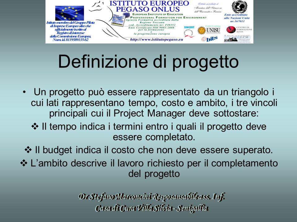 Definizione di progetto Un progetto può essere rappresentato da un triangolo i cui lati rappresentano tempo, costo e ambito, i tre vincoli principali cui il Project Manager deve sottostare:  Il tempo indica i termini entro i quali il progetto deve essere completato.