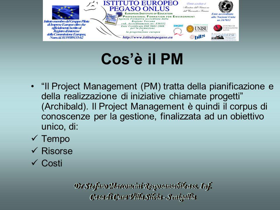 Il Project Management (PM) tratta della pianificazione e della realizzazione di iniziative chiamate progetti (Archibald).