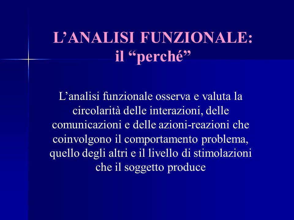 """L'ANALISI FUNZIONALE: il """"perché"""" L'analisi funzionale osserva e valuta la circolarità delle interazioni, delle comunicazioni e delle azioni-reazioni"""
