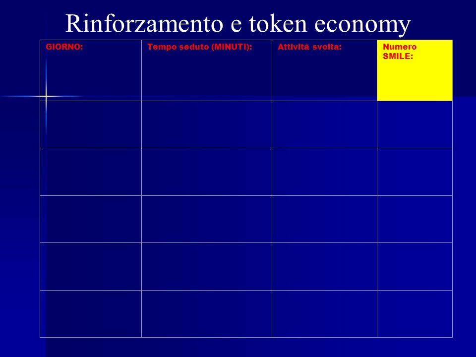 Rinforzamento e token economy GIORNO:Tempo seduto (MINUTI):Attività svolta:Numero SMILE: