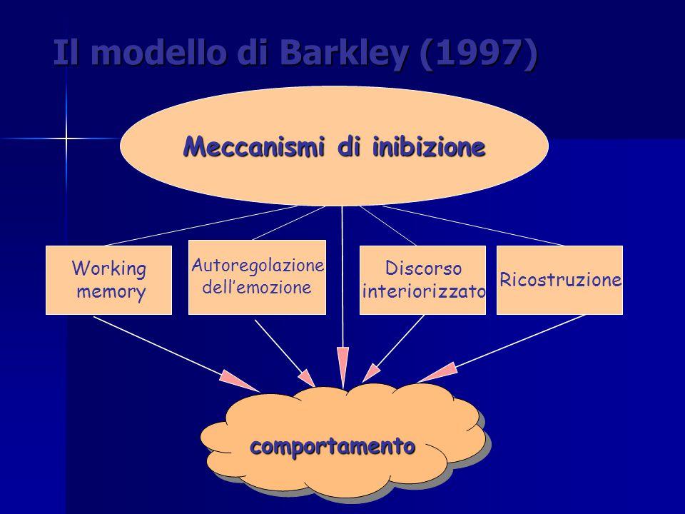 Il modello di Barkley (1997) Meccanismi di inibizione Working memory Autoregolazione dell'emozione Ricostruzione comportamento comportamento Discorso