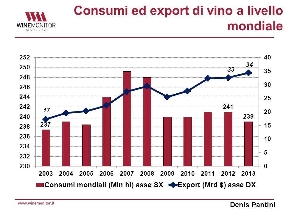 Denis Pantini Consumi ed export di vino a livello mondiale