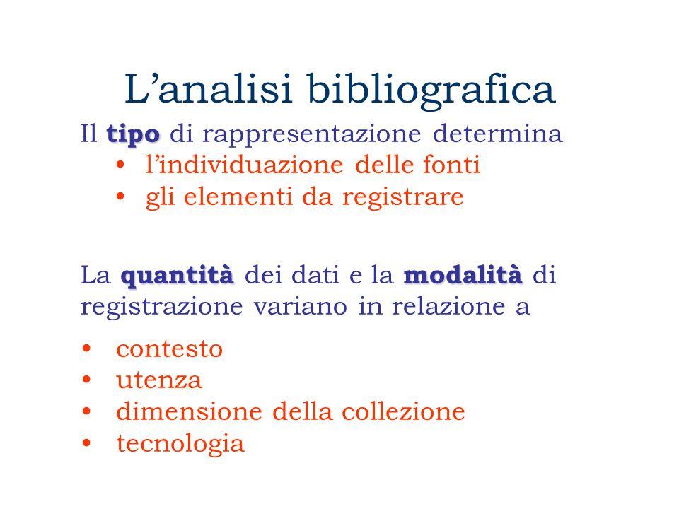 L'analisi bibliografica tipo Il tipo di rappresentazione determina l'individuazione delle fonti gli elementi da registrare contesto utenza dimensione della collezione tecnologia quantitàmodalità La quantità dei dati e la modalità di registrazione variano in relazione a