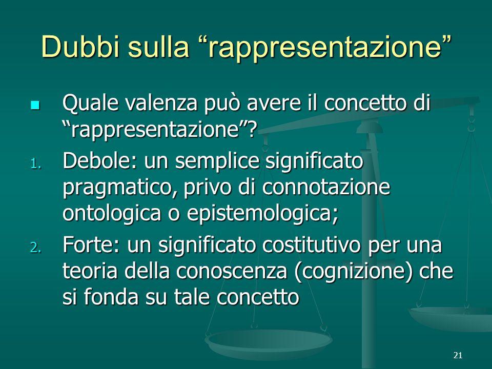 21 Dubbi sulla rappresentazione Quale valenza può avere il concetto di rappresentazione .